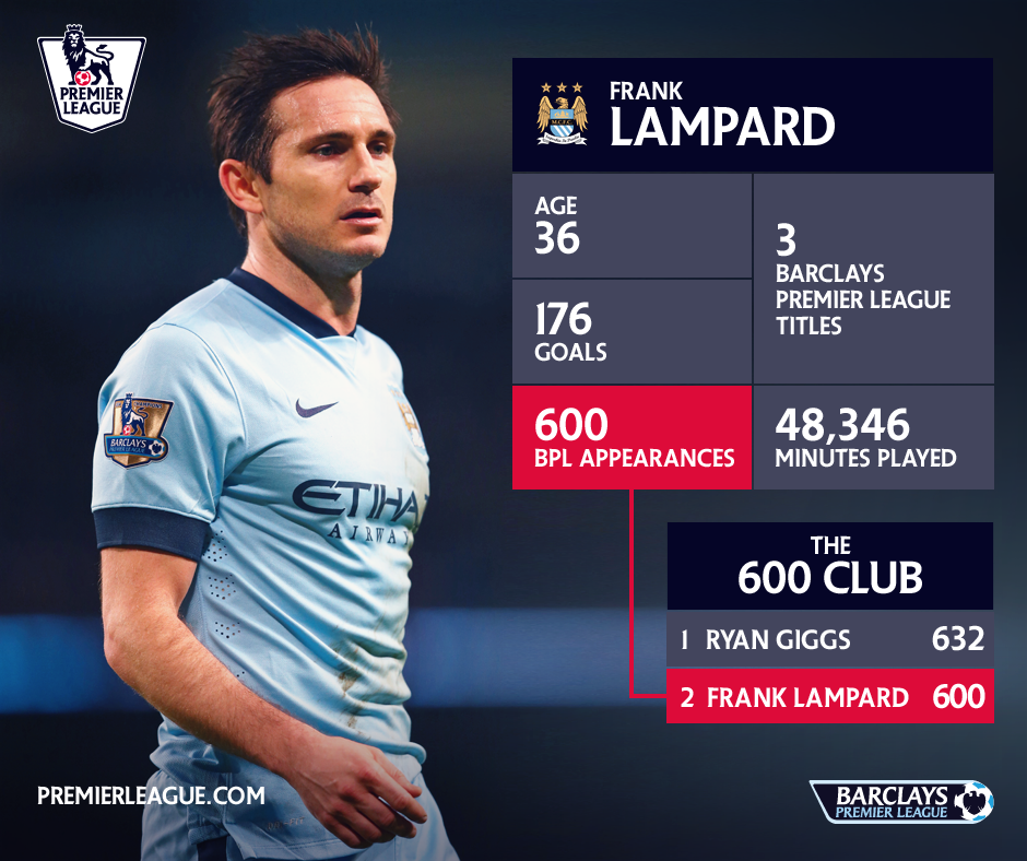Sir Frank Lampard - Page 28 CAFSyv5UsAA8Eec