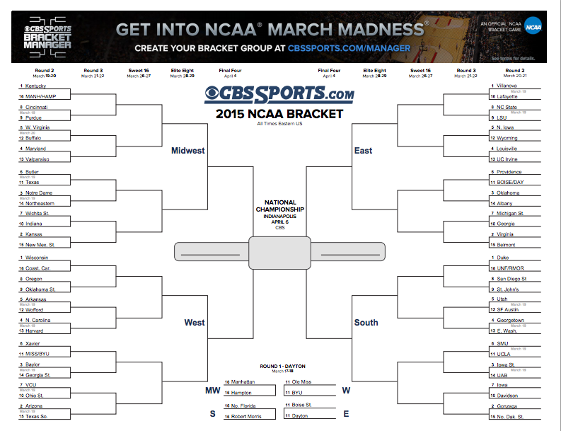 Ladies and gentlemen, your full 2015 NCAA Tournament Bracket: http://t.co/HoLZBt4Ftt http://t.co/8MEbH3gJLT
