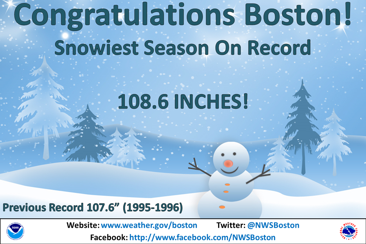 Thumbnail for Boston Reacts To Breaking Record Snowfall