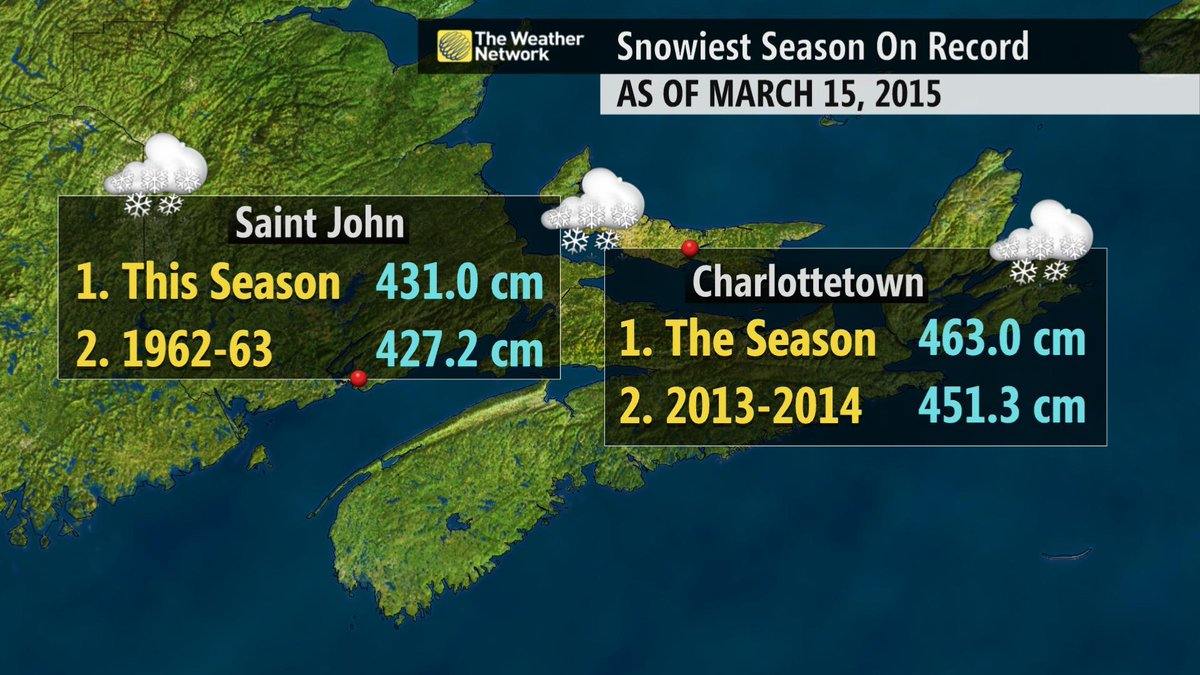 Um...congratulations? Snowiest season on record for #Charlottetown & #SaintJohn (& likely others too!) #YouDidIt http://t.co/TmTwRX0fps