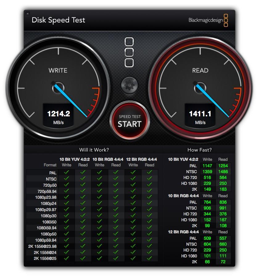 实测 2015 MBP 13 & MBA 13 SSD 读写速度,双双爆表,11 寸只有它们一半。Blackmagic Disk Speed Test @appstore. @Tony3Chow http://t.co/V34EFW9sC8