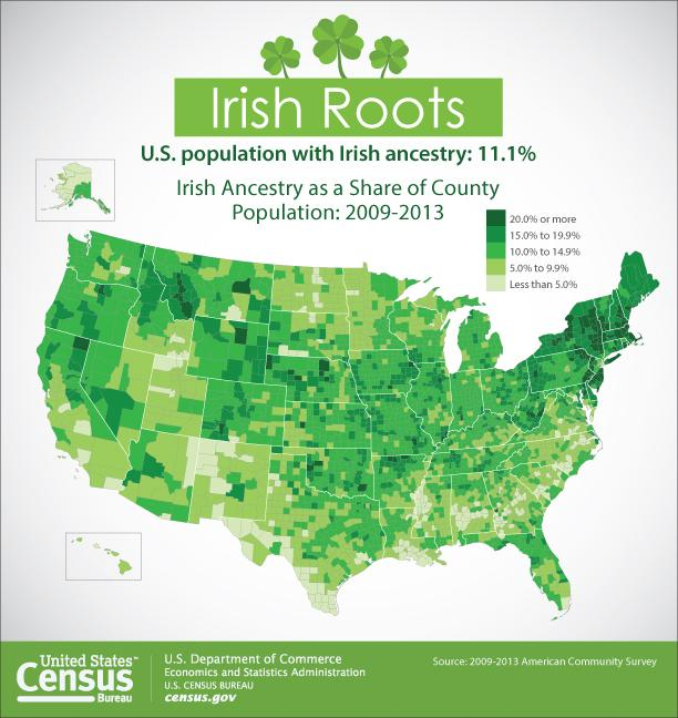 Happy St. Patrick's Day to the 33.3m US residents with Irish ancestry! http://t.co/WjibgDWrMW http://t.co/wFrsG3V6kv