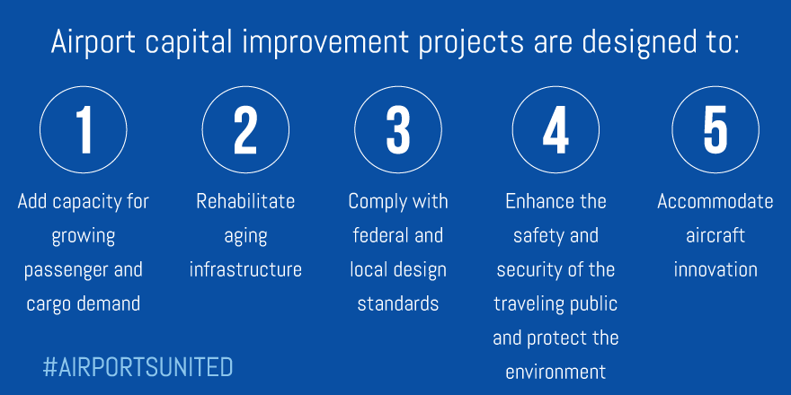 Investment in #airport #infrastructure gets us up to speed in 5 key points for safe, secure & efficient air #travel. http://t.co/Hgl1McWCUB