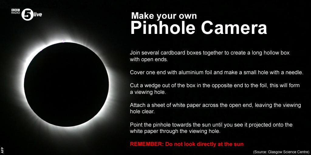 how to make a pinhole camera for eclipse