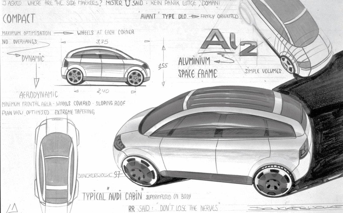 Pic of the Day #560 Luc Donckerwolke's annotated sketches of the 1997 @Audi Al2 concept http://t.co/qeE3MAqS9D