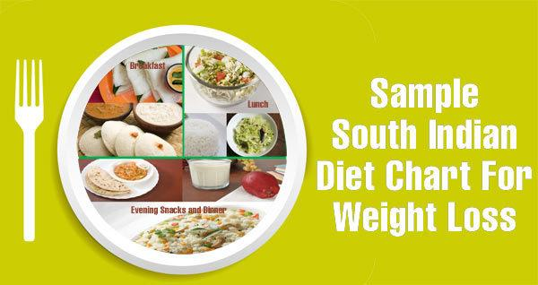 Stylecraze On Twitter Here Is A Sample South Indian Diet Chart
