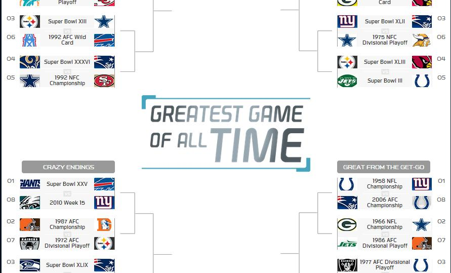 New England Patriots On Twitter 5 Pats Games Made It To The Nfl S Greatest Game Of All Time Bracket Fan Voting Is Open Http T Co Rshzg4xsvh Http T Co Vxdgxqvugd