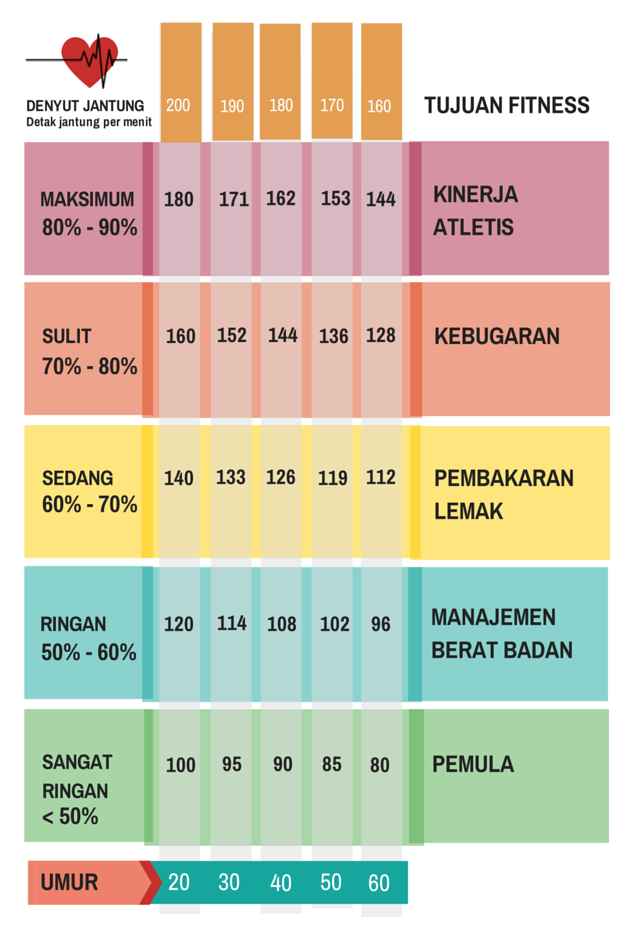 Ambroxol 30 mg Tablet: Komposisi, Indikasi, Dosis, Efek Samping