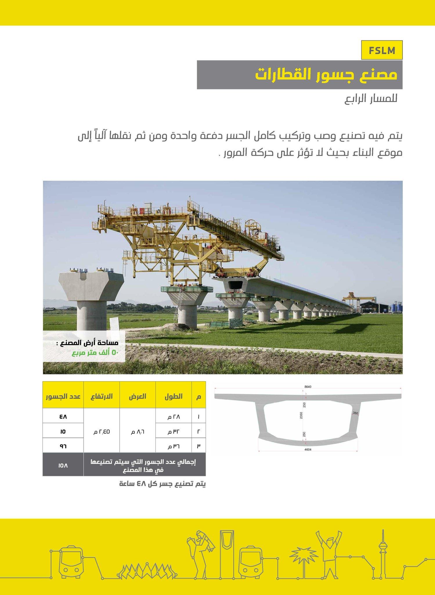 السعوديه دولة عظمى وفي طريقها الى العالم الأول  - صفحة 2 CAdcnSzUYAAghct