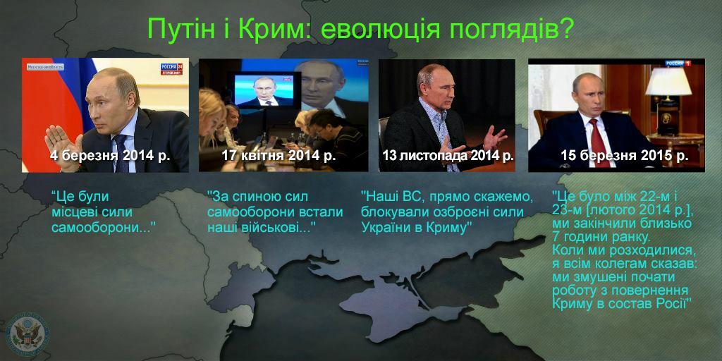 Россия должна открыть доступ в оккупированный Крым для миссии ОБСЕ, - представитель США - Цензор.НЕТ 7093