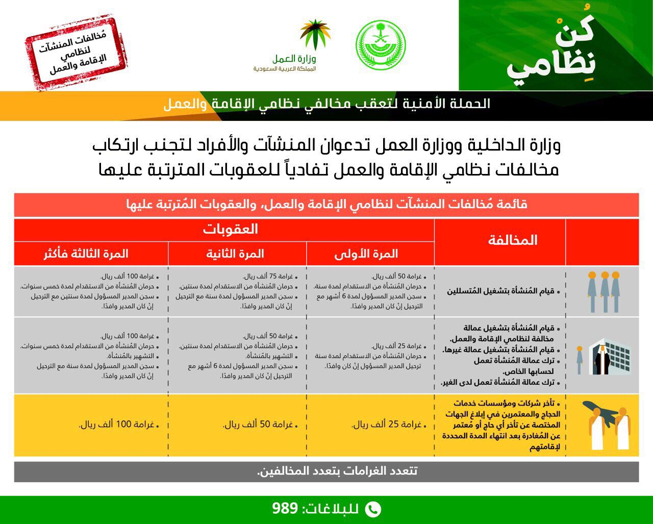 """وزارة العمل والتنمية الاجتماعية on Twitter: """"الحملة ..."""