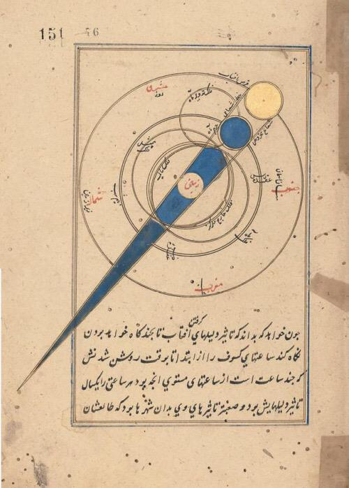 Here's a better image of the #SolarEclipse described by Ottoman astronomer İbrahim Tiflisi in 1479 http://t.co/Vvx2mb87d5