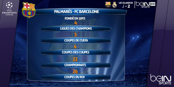 Champions League Tirage Image: [champions League] Tirage Au Sort Des 1/4 De Finale / Le