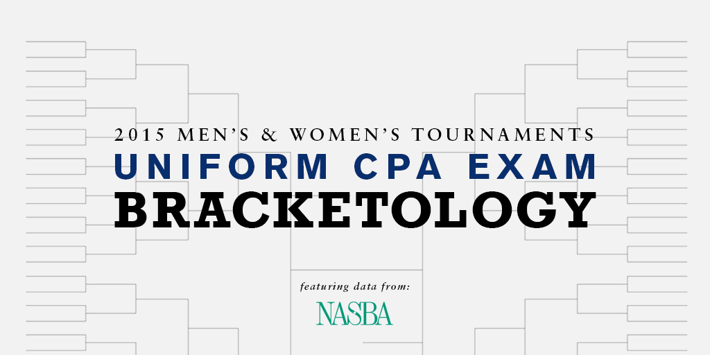 How #MarchMadness would turn out if #CPAExam pass rates determined winners... http://t.co/JL69JIxNxi #accounting http://t.co/xAdbMWlCEf