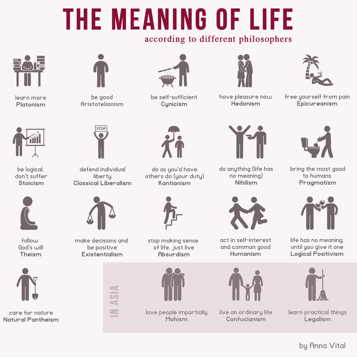 meaning of life infographic