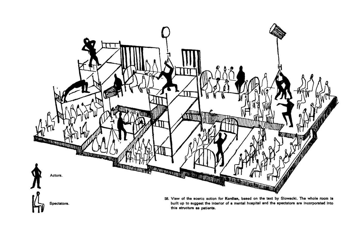 Monoskop On Twitter Jerzy Grotowski Towards A Poor Theatre 1968 EN ES BR PT RO Tco If2hLKnHYP Kk11Mdj9TR