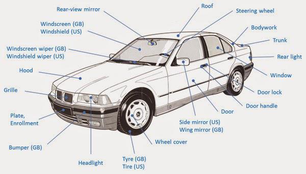 Interior car body parts names 15