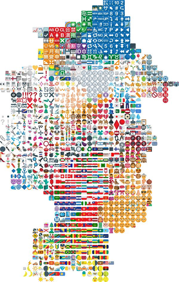 "Mario Klingemann (@Quasimondo): ""1053 Emojis ordered by Similarity"" (because clustering) https://t.co/XuDdOQUcP2 http://t.co/c4aupgVllS"