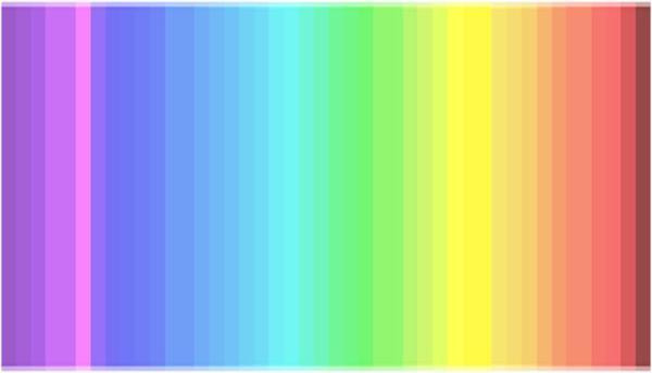 全ての色が見えるのは4人に1人!さて皆さんは何種類の色が見えますか? |  tabizine.jp/2015/03/21/327… pic.twitter.com/hqNbO7s2lp