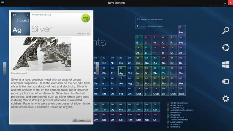 Nova Labs On Twitter Explore An Interactive Periodic Table In The