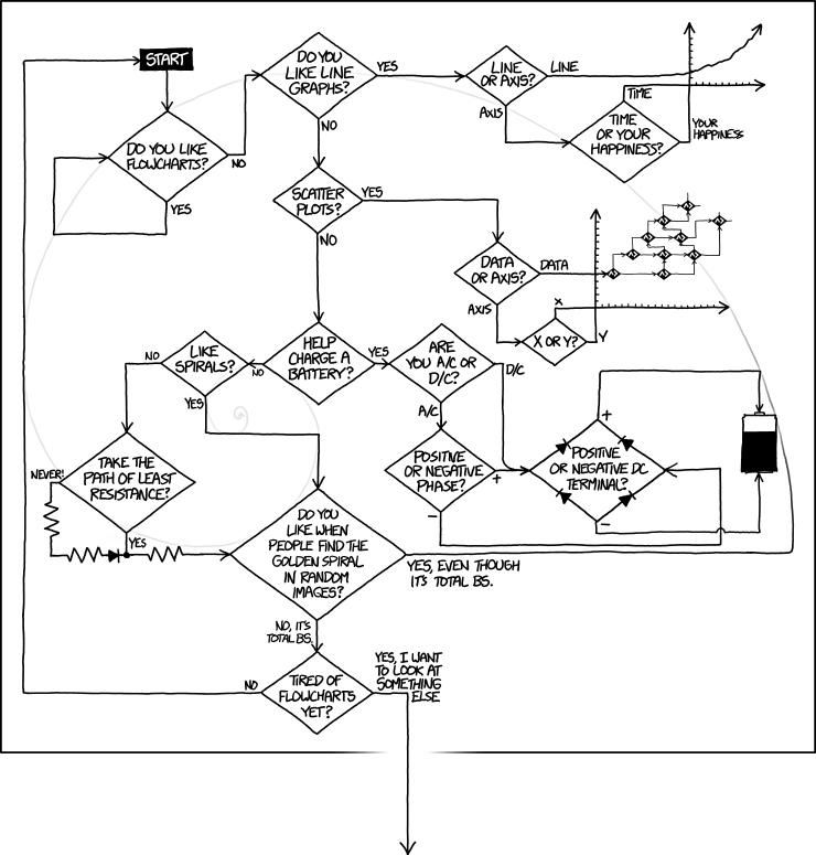 tamar e granor on twitter ssgranor ezraklein xkcd circuit rh twitter com My Race Car Wiring Diagrams xkcd circuit diagram.png