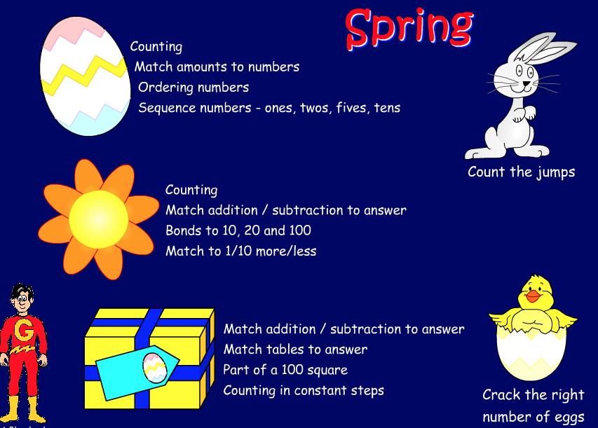 Resultado de imagen de spring maths top marks