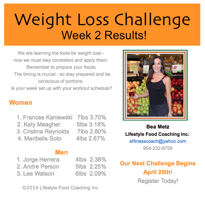 dieting weight loss competition rules