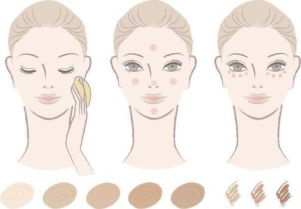 как правильно наносить макияж на лицо круглое видео