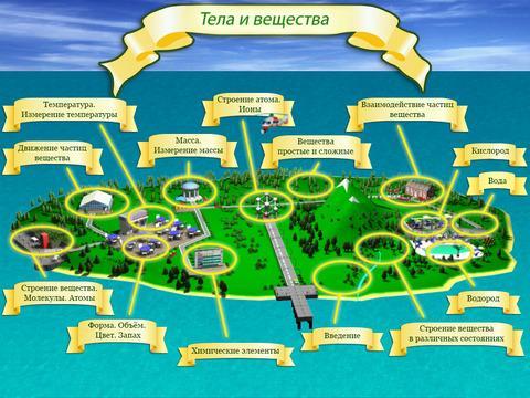 Строение атома и атомного ядра презентация