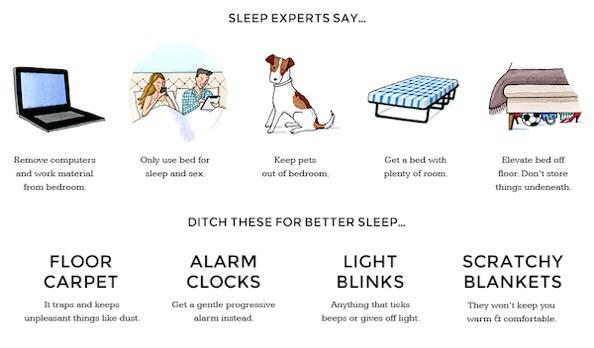 anthony koochew on twitter dhavalilama how to design your bedroom for a good nights sleep httptconsvtlgvpps httptcoovdnu51n03 and no tech - Ly Design Your Bedroom