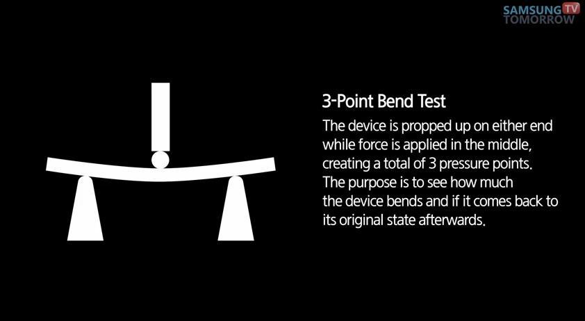Samsung Galaxy S6 Bend Test (Video)
