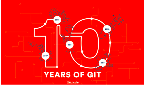 Happy birthday, Git! I can't believe you're 10 years old - brother @bitbucket  http://t.co/wYYtkzn1td #HappyBdayGit http://t.co/Wyc7JBreFO