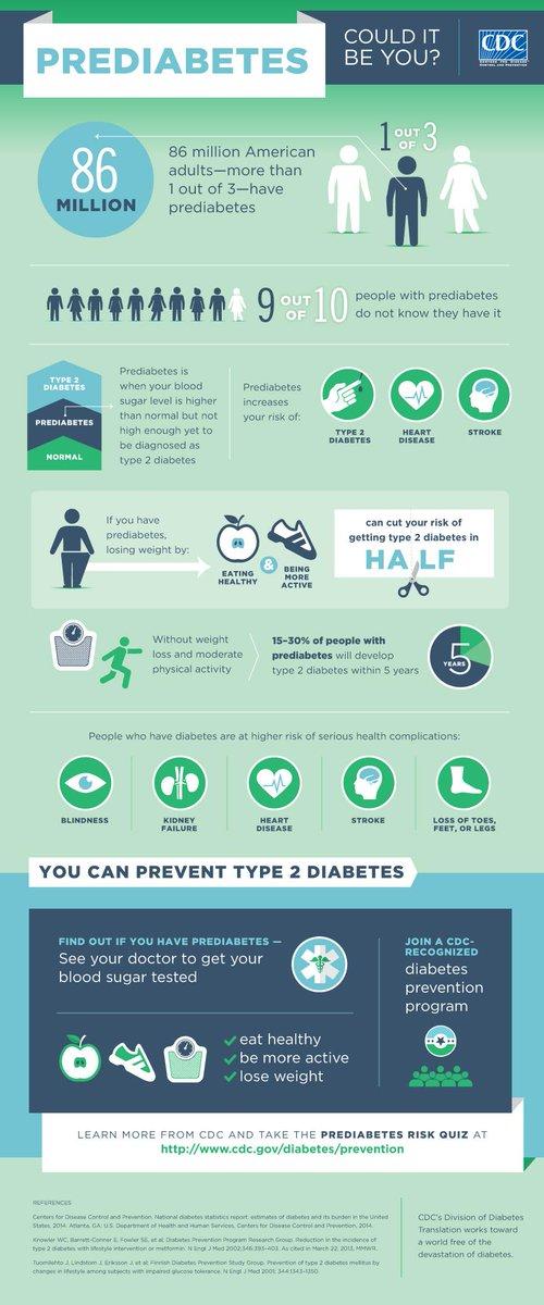 A 86M adults w #prediabetes + 90% w no clue; we could use more bio-data http://t.co/VjlLGySekH @mcuban @vkhosla http://t.co/WcxQFOBjnN
