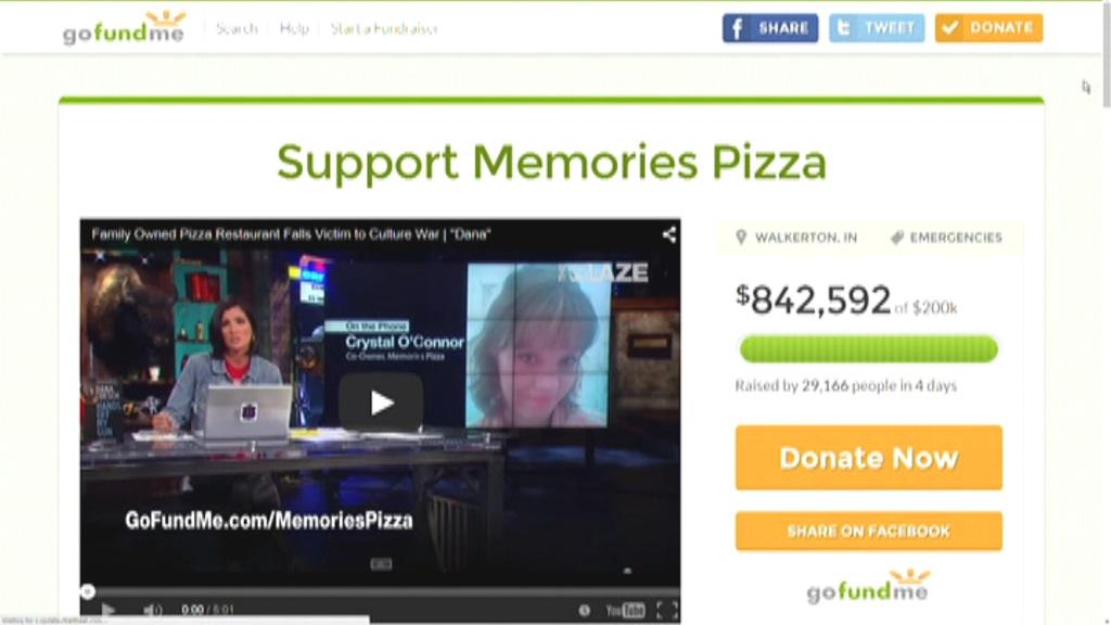 Memories Pizza re-opens – media scrubs story