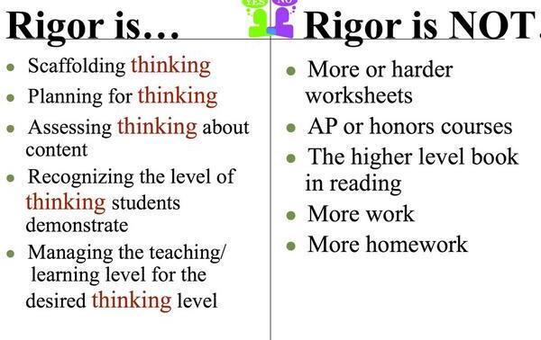 What rigor is vs. what rigor isn't... via @BarbBlackburn #edchat