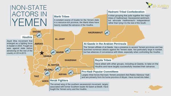 This is excellent. Who are the non state actors in #Yemen? By @abubakrabdullah  #SaudiArabia #Pakistan http://t.co/pPMr3UOfyY