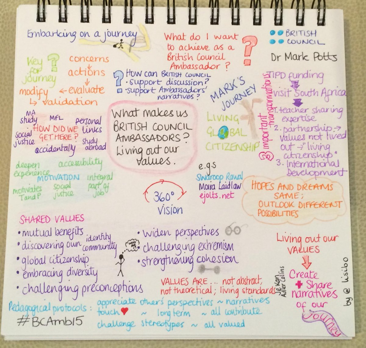 "#sketchnote of Dr Mark Potts ""What makes us British Council Ambassadors? Living out our values"" #BCAmb15 http://t.co/0n85uKZ6mj"