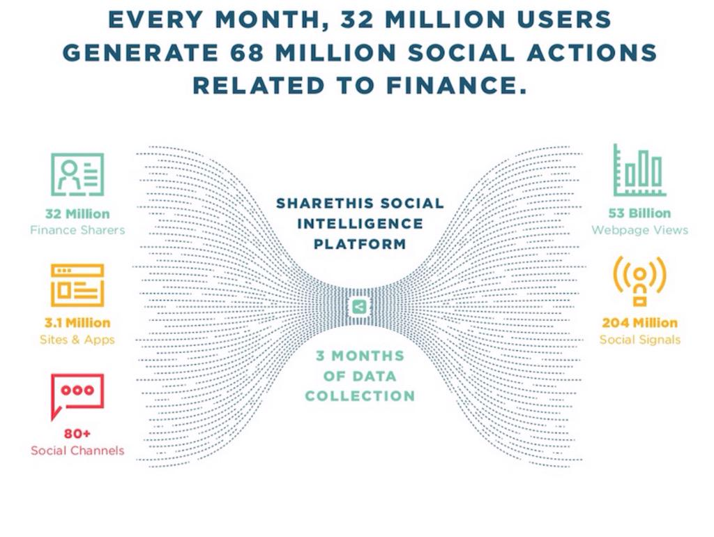 RT @breakingcall: Agreed: #finserv underutilizes Twitter | Finance Topics Shared on #SocialMedia | http://t.co/txP38Cy144 HT @UmatterGR htt…