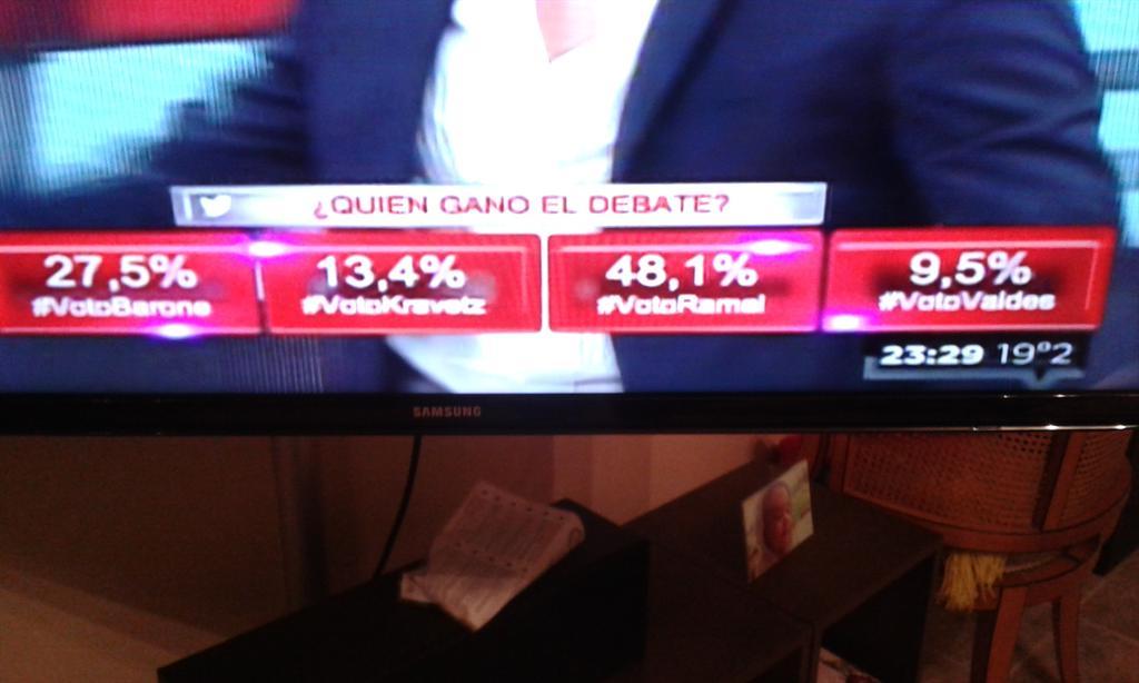 El Frente de Izquierda y de los Trabajadores saco el 54%