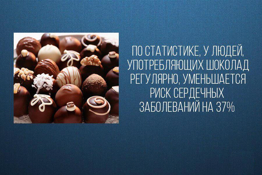 Для, прикольные картинки о шоколаде