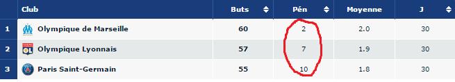 [Ligue 1 : Saison 2014 -2015] Infos diverses   - Page 2 CBLUtNpW4AAzP8-