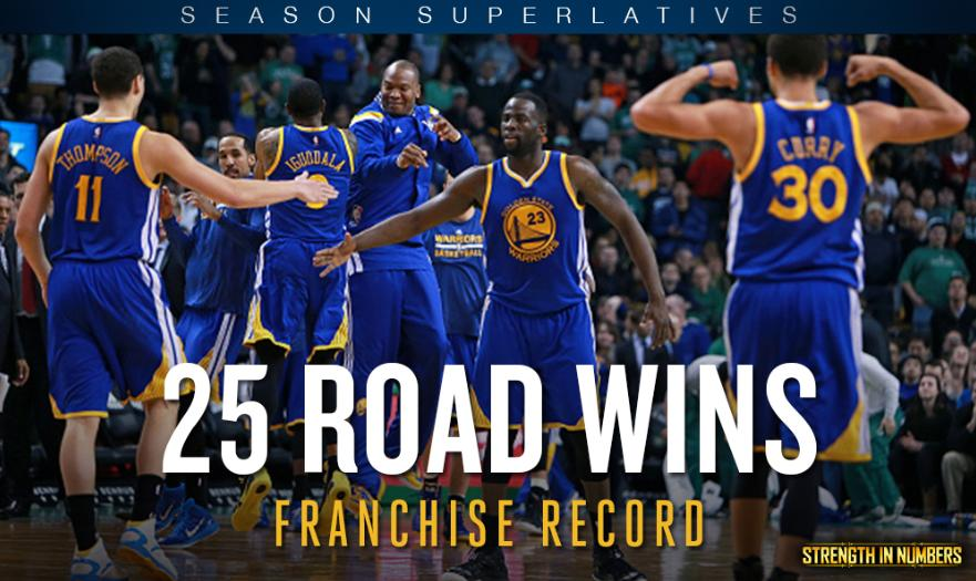 records are meant to be broken.... whoever said there is no place like home....  #warriors #dubnation @warriors http://t.co/13jiLme6sm