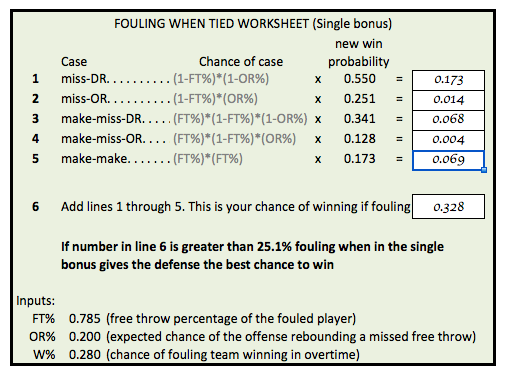 The math seems to support ND fouling on UK's last poss. If you don't understand this, I'm writing something later. http://t.co/2ghG4Fx3iU