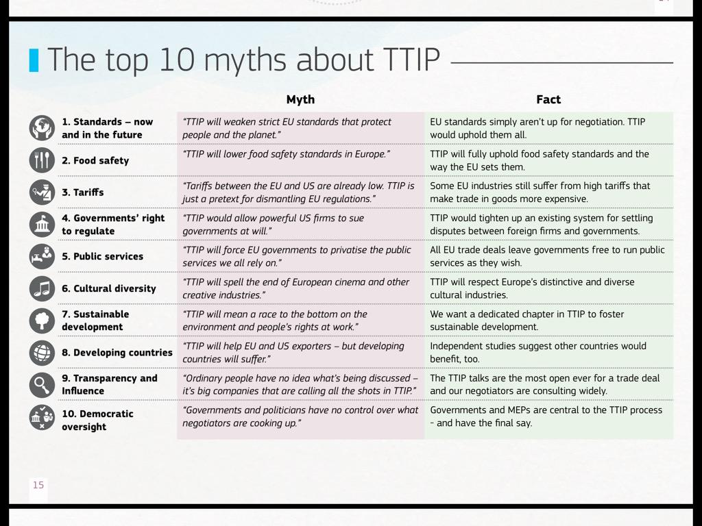 De top 10 mythes over #TTIP http://t.co/UMZWC225yu