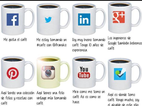 Cómo se toma un café en las diferentes redes sociales ;)  vía @todostartups http://t.co/c1Ap4U8j0J