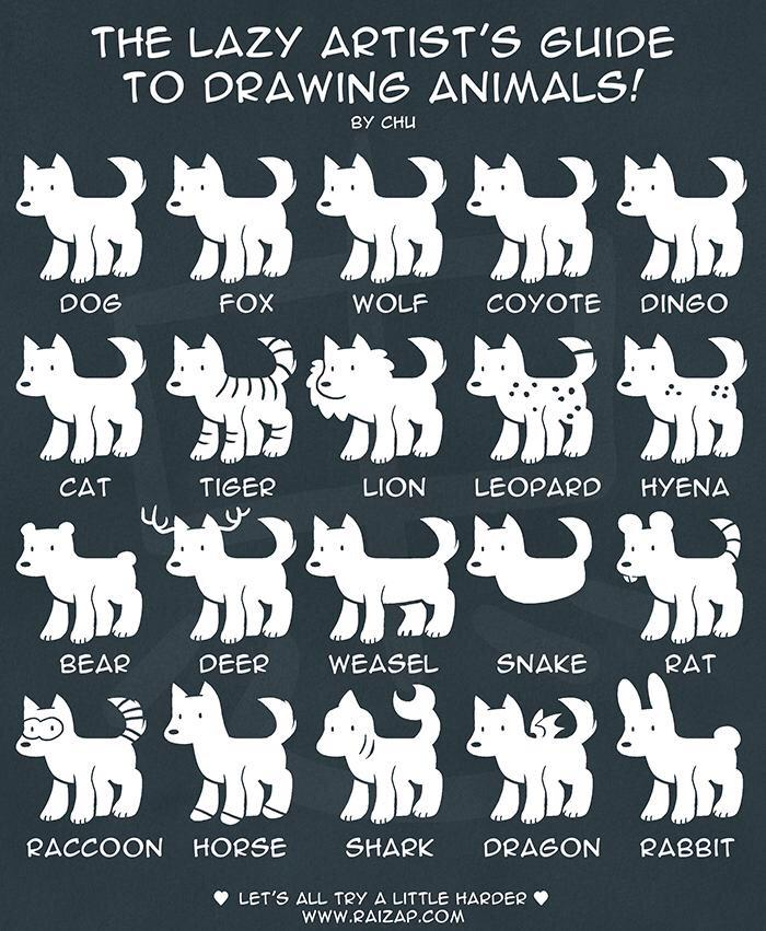 Furries Out Of Context On Twitter Beginners Guide To Drawing Furry