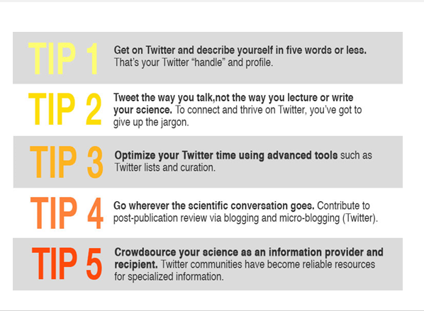 "New ""How to get your article noticed AND advance the sci conversation"" 5 tips for researchers http://t.co/gUc2sZTwg0 http://t.co/NHoUSqcrbQ"