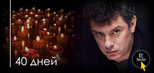 Россия незаконно отказывает в посещении арестованных украинцев, - МИД - Цензор.НЕТ 2061