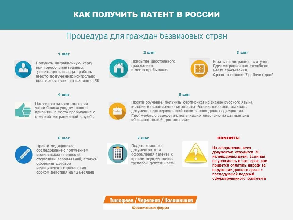 страницу иностранные граждане прием на работу в 2015 запчастей аксессуаров
