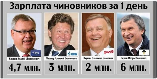 """Не менее трех активистов Майдана застрелили из гостиницы """"Украина"""", - отчет СЕ - Цензор.НЕТ 6483"""